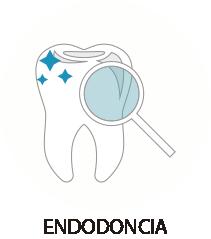 ico-endodoncia